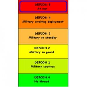 Defcon forklaring