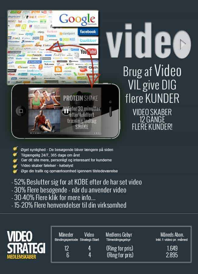 VSEO Videostrategi der virker - Biz Doktor