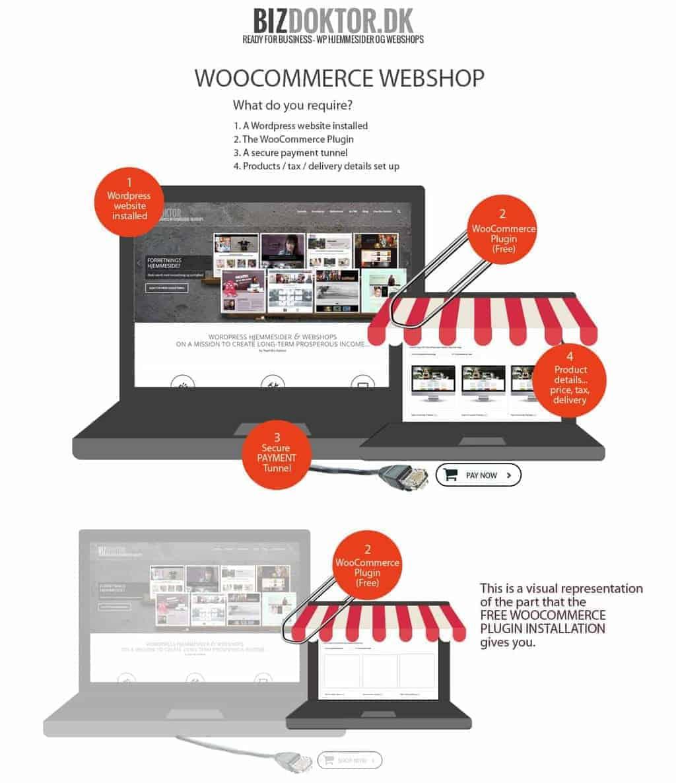Info billeder - Woocommerce guiden